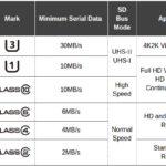 Odzyskiwanie skasowanych danych z karty pamięci SD, CF, MMC Szczecin